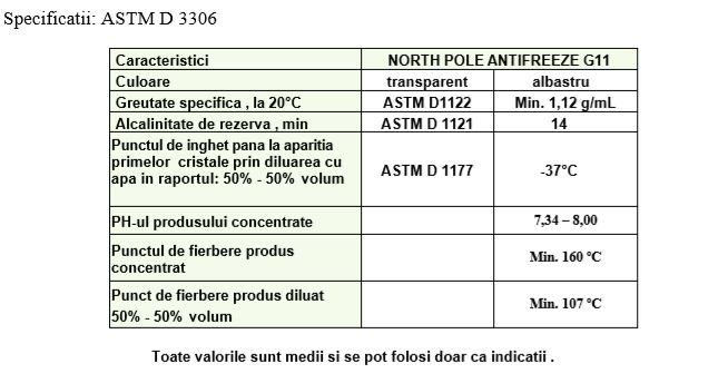 Antigel G11 Ford WSS-M97B44-D